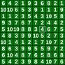 Play 10by10(Kongregate_GameJam)