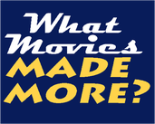 Play What Movies Made More?